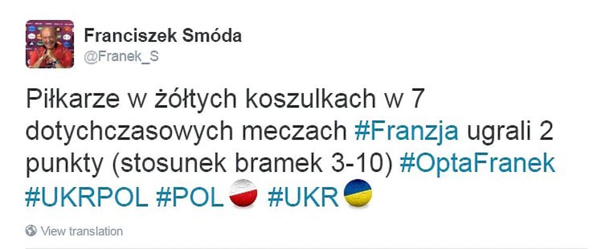 Ciekawa statystyka Relacja na żywo Polska - Ukraina