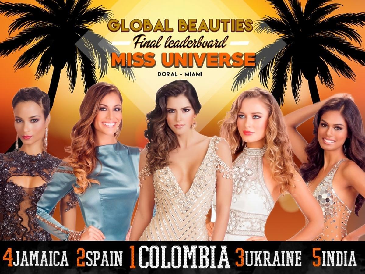 Finałowa 16 Miss Universe 2015