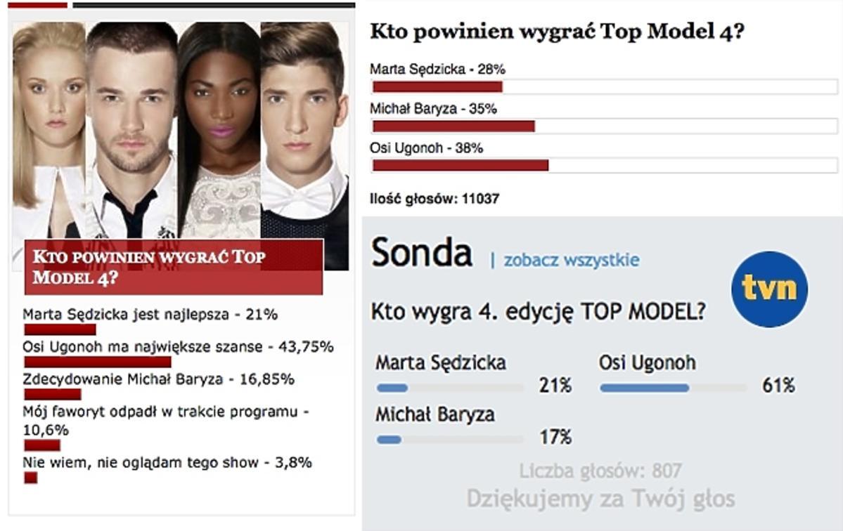 Kto wygra Top Model 4?