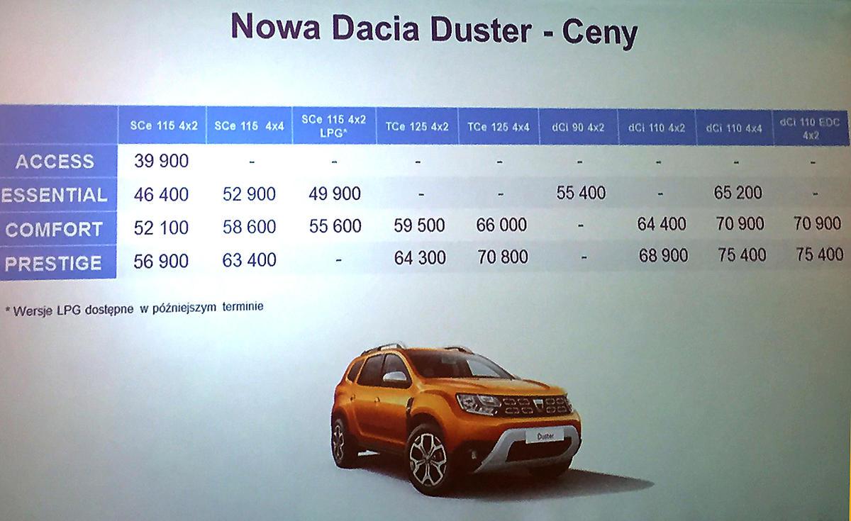 Nowa Dacia Duster - cennik
