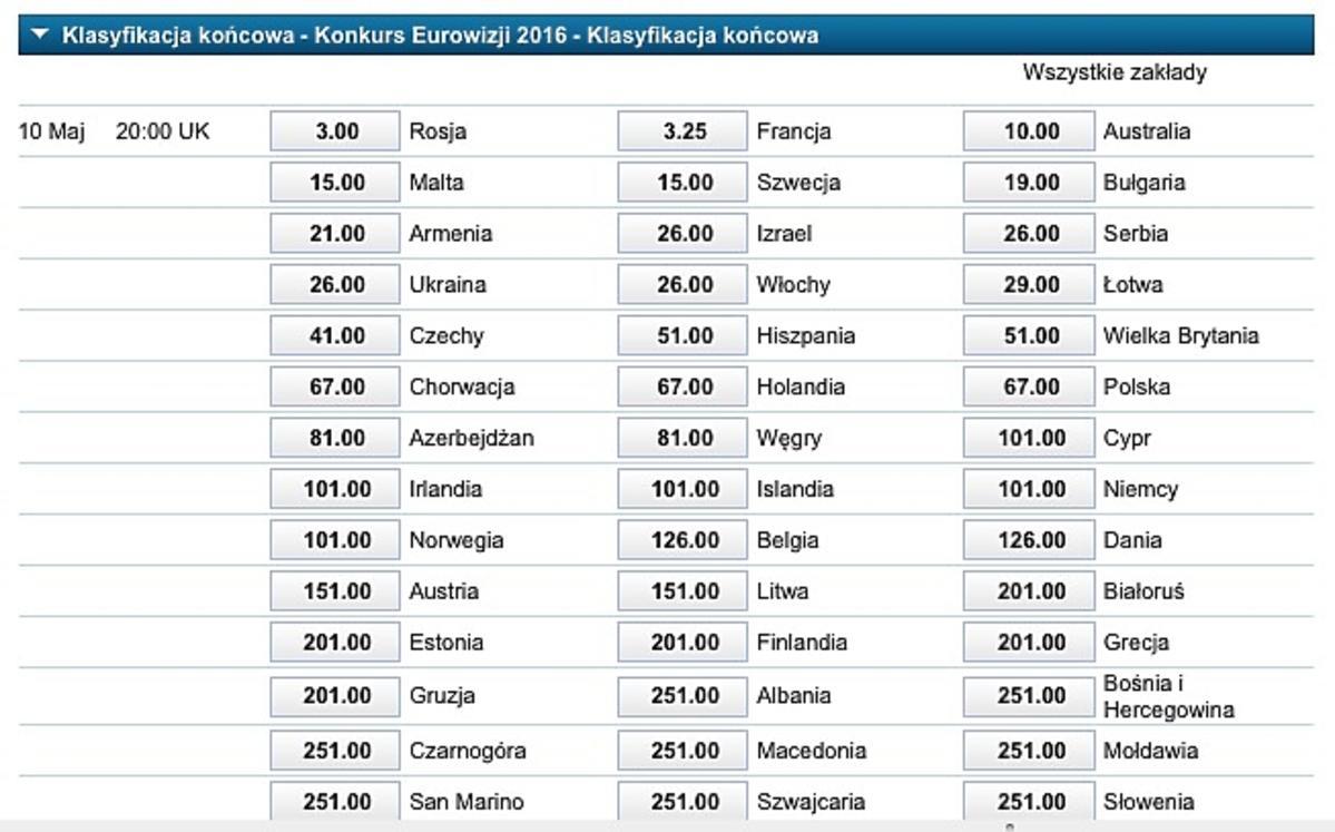 Polska Rosja Eurowizja 2016