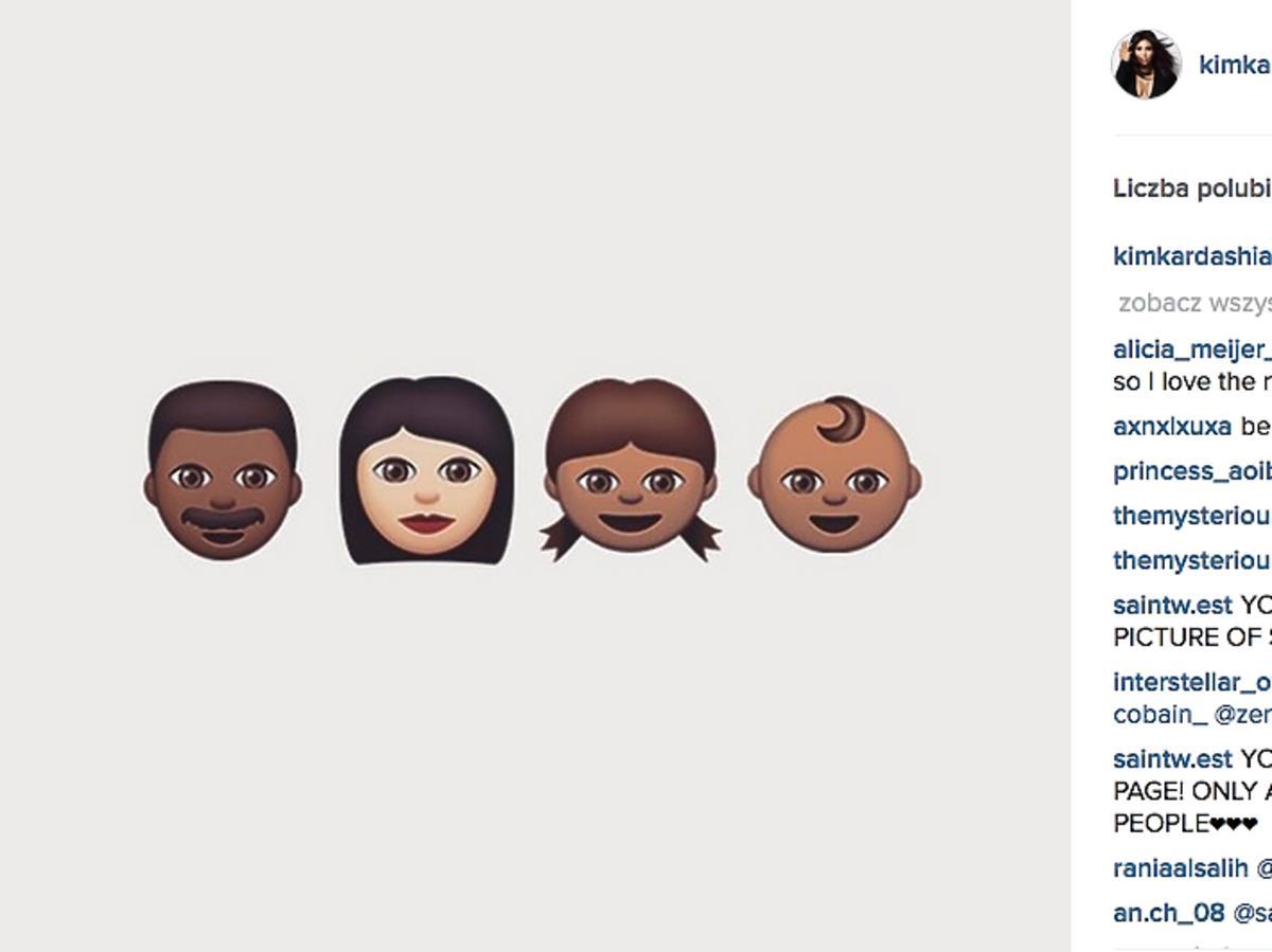 Rodzina Kim Kardashian