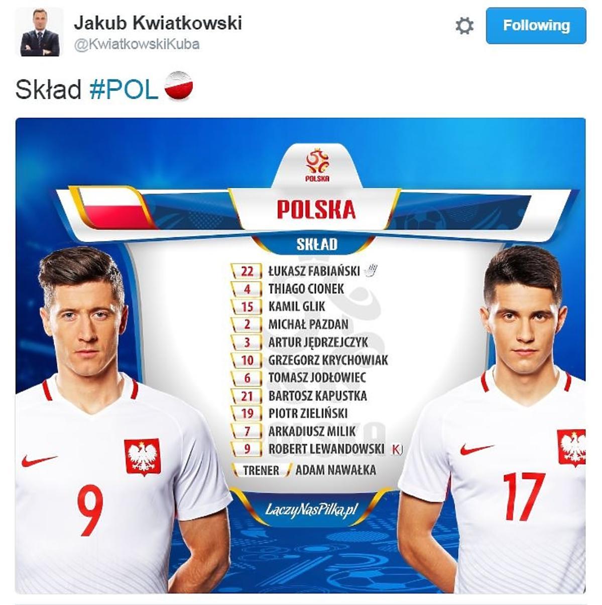 Skład na mecz z Ukrainą Relacja na żywo Polska - Ukraina