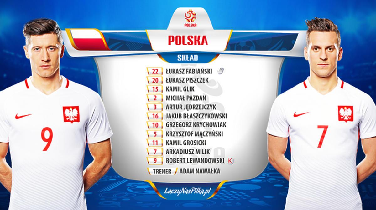 Skład na Polska Niemcy