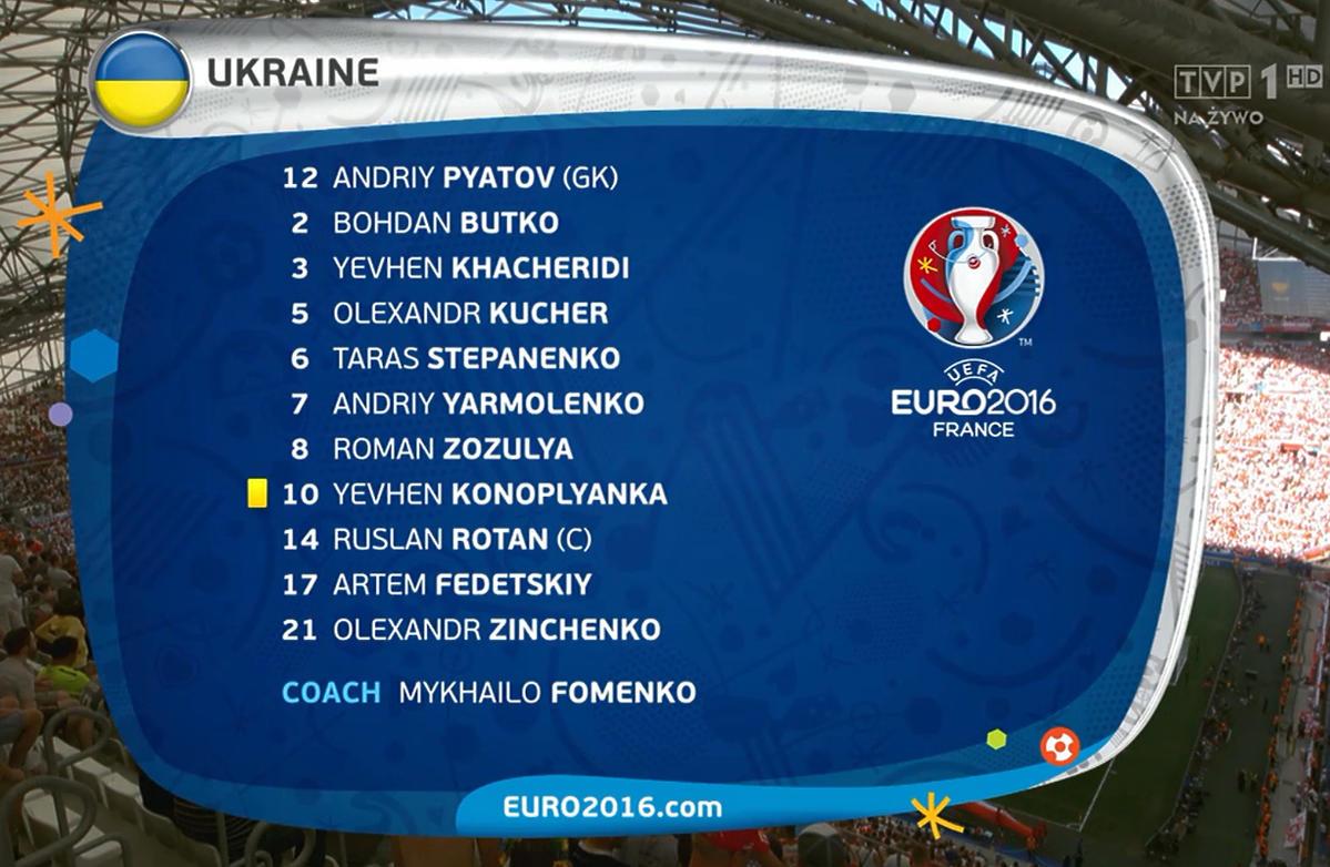 Skład Ukrainy na mecz z Polską relacja na żywo Polska - Ukraina