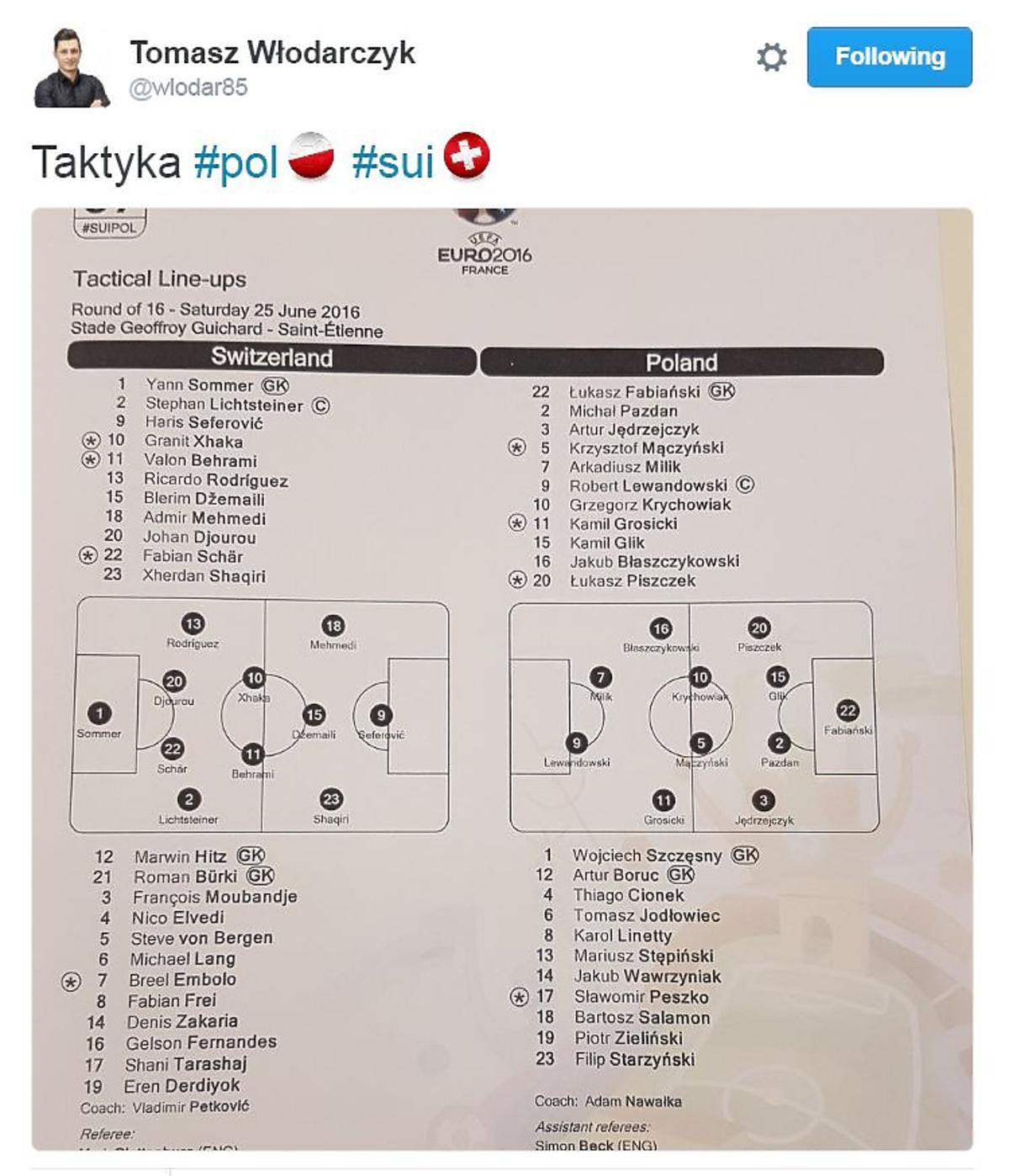 Składy i taktyka na mecz Polska - Szwajcaria